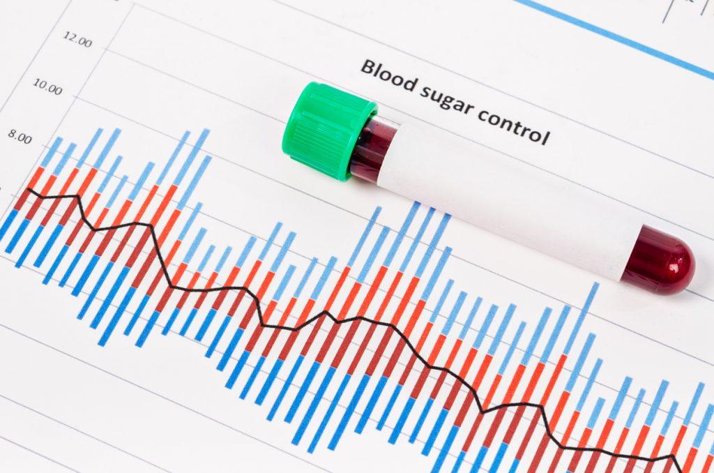 diabetes prueba de glucosa 3 horas
